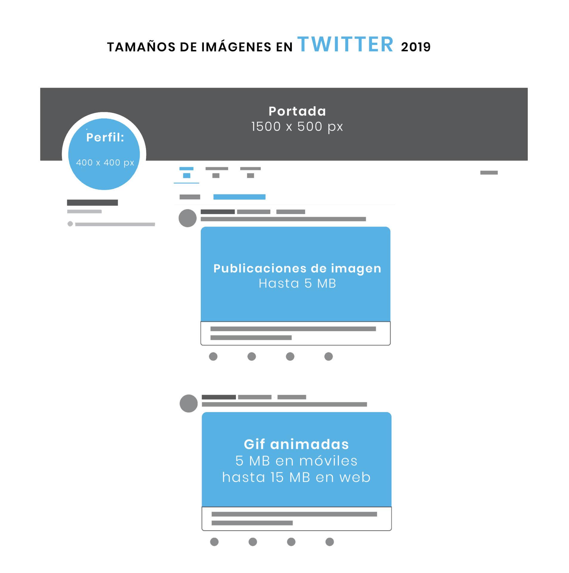 Tamaño de imagenes en Twitter 2019