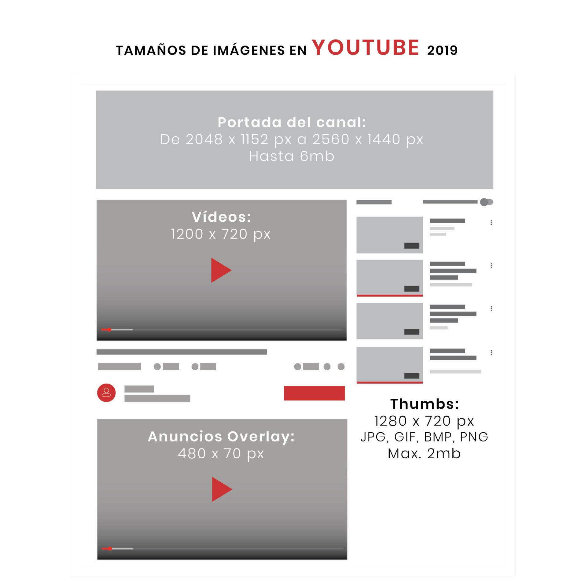 Tamaño en YouTube 2019