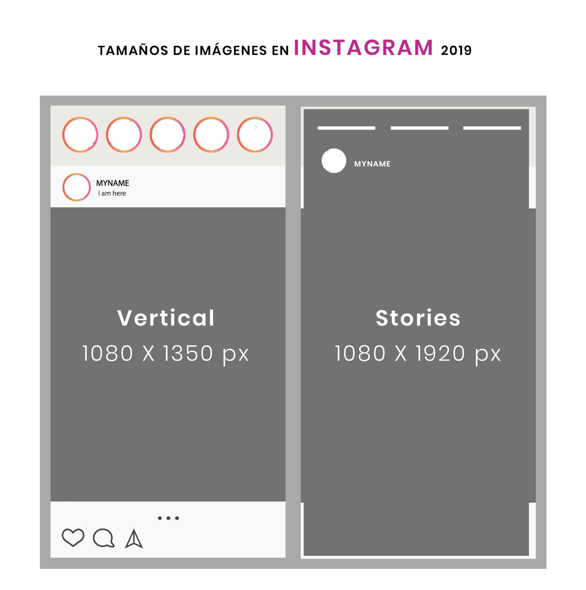 Tamaño de imagenes en Instagram 2019