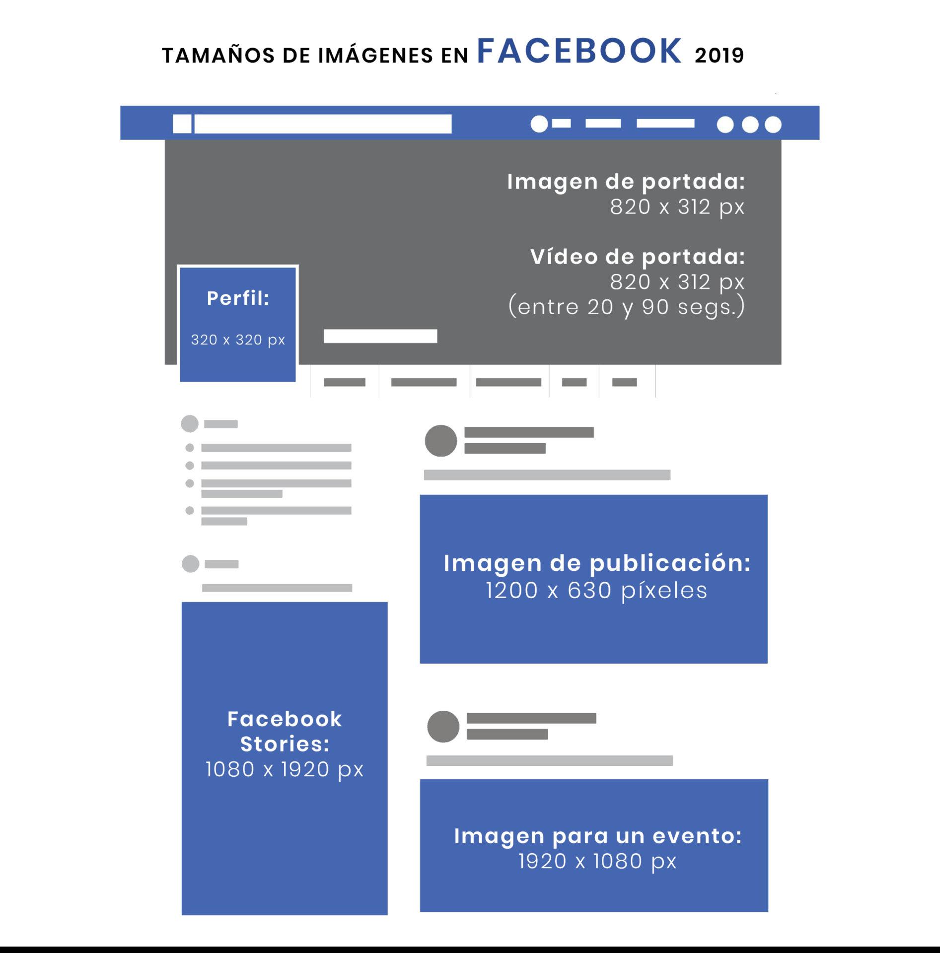 Tamaño de imágenes en Facebook 2019