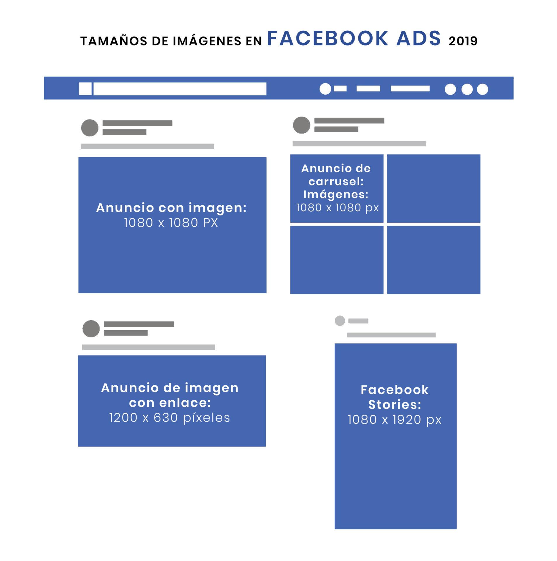 Tamaño de imágenes Facebook Ads 2019